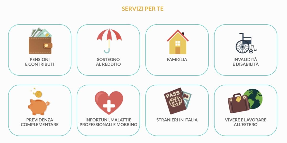 Inas Patronato - Servizi